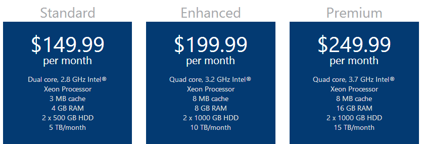 Dedicated Hosting bluehost pricing