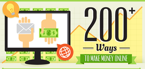 200+ Proven Legit Ways to Make Money Online [ Infographic ]